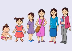 L'enfant à différents âges de la vie